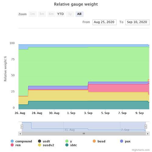 relative-gauge-weight